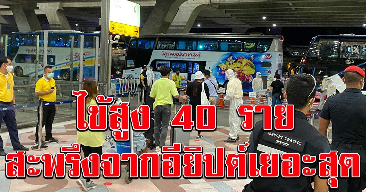 600 คนไทยกลับจาก 4 ประเทศเสี่ยง ถึงบ้านเกิด พบไข้สูง 40 ราย